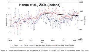 holocene-cooling-iceland-hanna04-copy