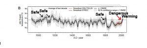 Holocene Cooling North America Gennaratti14 copy