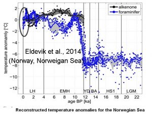 holocene-cooling-norway-sea-eldevik14-copy1