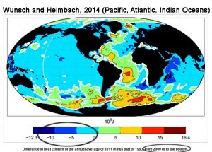 holocene-cooling-pacific-atlantic-indian-oceans-wunschheimbach14-copy
