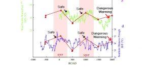 Holocene Cooling South China Sea Yan15 copy