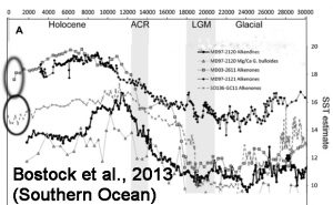 holocene-cooling-southern-ocean-bostock13-final-copy