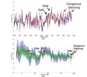 Holocene Cooling Sweden Finland MatsHel15 copy