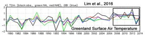 greenland-surface-air-temperature-lim16-copy