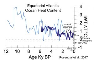 holocene-cooling-equatorial-atlantic-0-700-m-ohc-rosenthal-17-copy