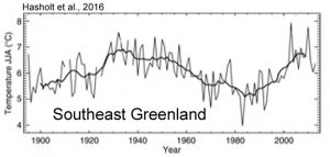 holocene-cooling-greenland-southeast-hasholt-16