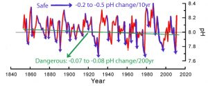 holocene-cooling-pacific-west-ssts-ph-wei-15_edited-1