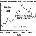 Massive Data Tampering Uncovered At NASA - Warmth, Cooling Disappears Due To Incompatibility With Models