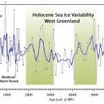 New Paper Indicates Antarctica Has Been Gaining Mass Since 1800
