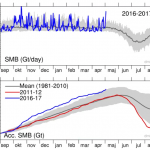 Data Analyses Show Rapid Global Surface Cooling, Growing Arctic Ice Thickness
