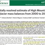 New Paper: Rapid Glacier Melt DECELERATION For High Mountain Asia...Now Nearly IN BALANCE