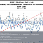 """Giving Global Warming The Cold Shoulder""...Central European Winters Have Cooled Last 30 Years!"