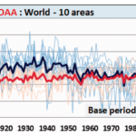 "Uncertainty Mounts...Global Temperature Data Presentation ""Flat Wrong"", New Danish Findings Show"
