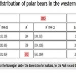 New Research Finds Polar Bear Numbers Up 42% Since 2004 - Survival Rates Unaffected By Sea Ice Availability