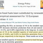 New Papers: Intermittent Wind Power PRESERVES & INCREASES Need For Fossil Fuel Energy Generation