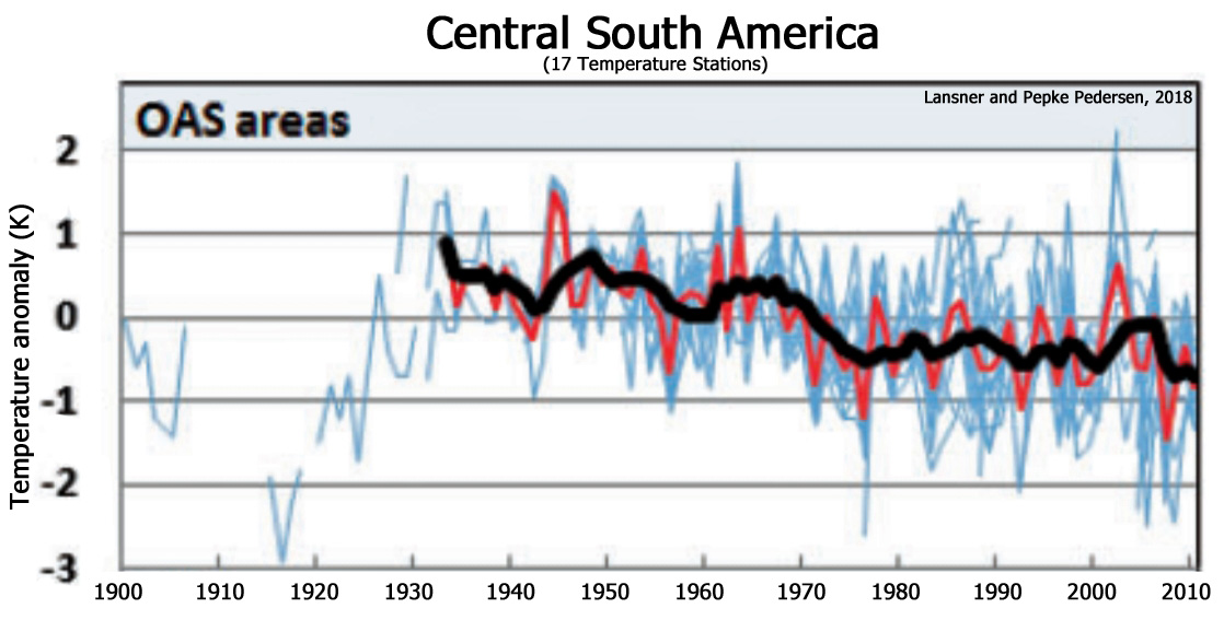 It's Here: A 1900-2010 Instrumental Global Temperature