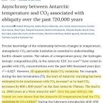 Scientists Find Sun-Driven Temperature Changes Led CO2 Changes By 1300-6500 Years In The Ancient Past