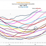 Arctic Sea Ice Extent Accelerating Since 2012 ...Ship Of Fools II Abandons Publicity Expedition