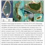 "Sea Level Shock...Satellite Imagery Shows Coral Islands Expanding! ...""Results Challenge Existing Narratives Of Island Loss"""
