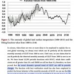 New Paper: Modern Warming Was Driven By 'Primarily Natural' Factors. Global Cooling Has Now Begun.