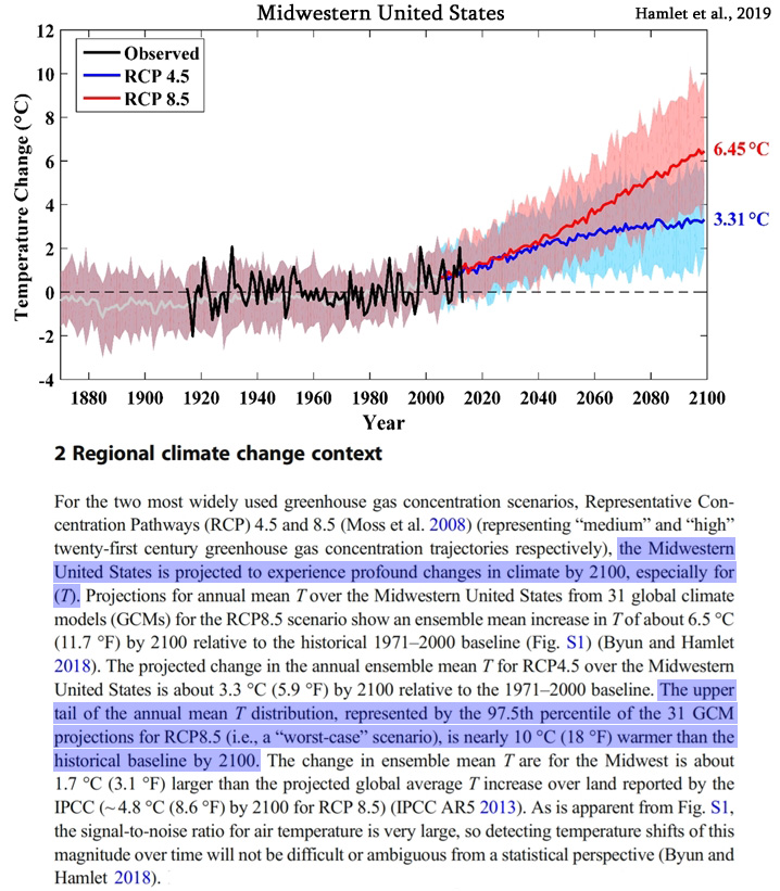 Regional Models 3 10 C Warming In The Next 80 Years