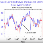 Munich Conference: Leading Danish Astrophysicist Says Solar Activity Has Significant Impact On Global Climate