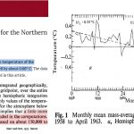 The Northern Hemisphere Cooled By -0.6°C From 1958-'63. That Cooling Has Now Vanished.