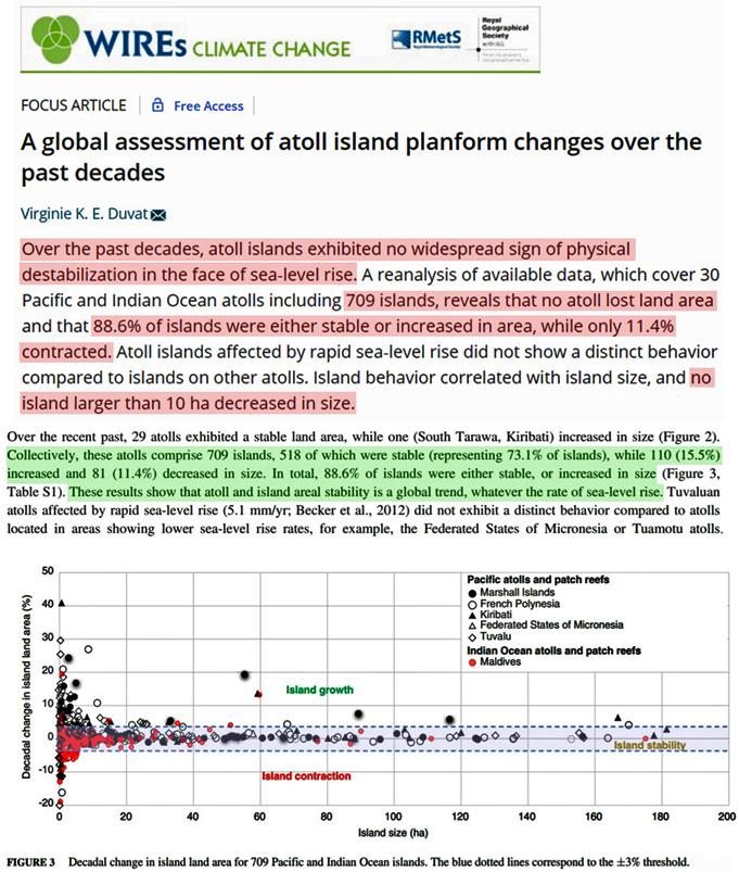 [Image: Atoll-island-coastlines-stable-to-growin...t-2019.jpg]