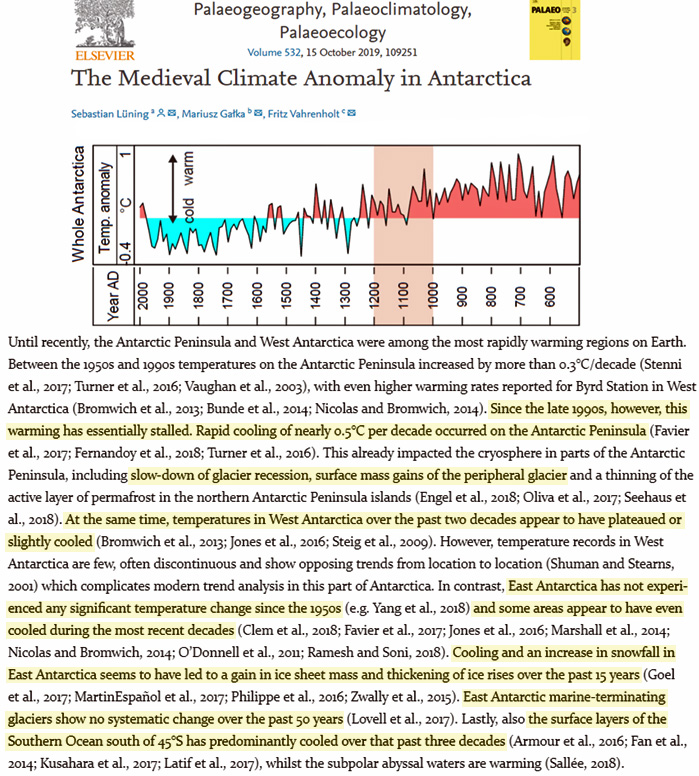 Scientists Find Antarctica Is Rapidly Cooling And Any Ice Sheet Melt Is Not Due To CO2, But Natural