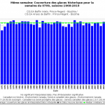 """2019 Climate """"Ship Of Fools"""" Runs Into 3-Meter Thick Ice... Baffin Inlets Mid Summer Ice Extent No Trend in 50 Years"""