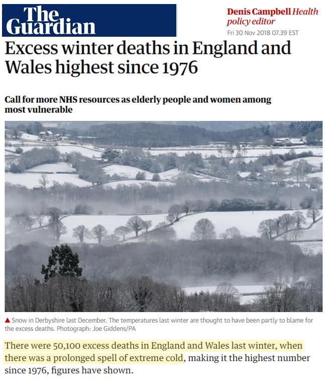 https://notrickszone.com/wp-content/uploads/2019/09/50100-excess-winter-deaths-UK-2018.jpg