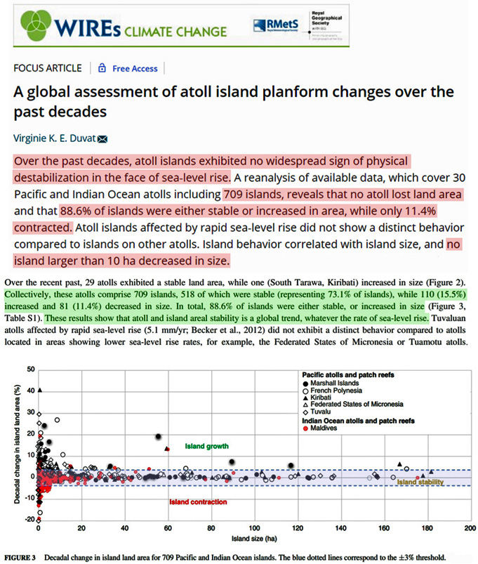 4 New Papers, One Alarm-Dispelling Conclusion: Future Sea Level Rise May NOT Threaten Islands After All