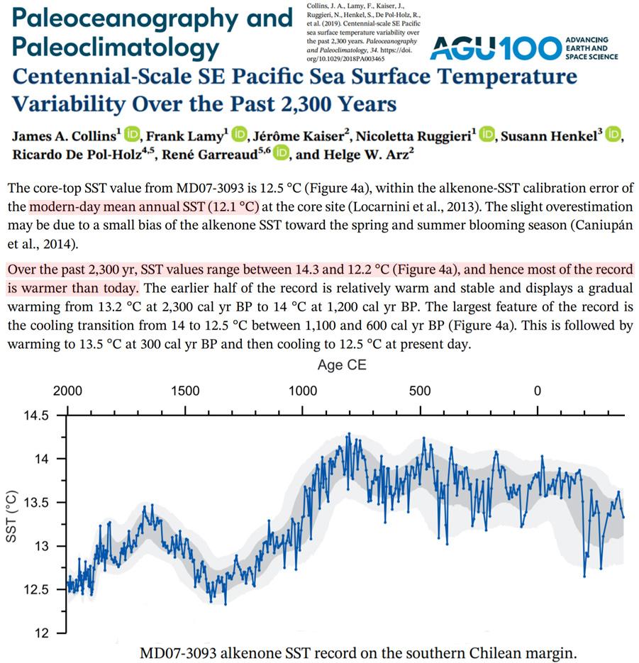 [Image: Holocene-Cooling-SE-Pacific-SSTs-Collins-2019.jpg]