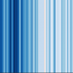 U Of Reading's Stripe Chart Is Propaganda ... But 2000-Year Chart Make Today's Warming Look Tame