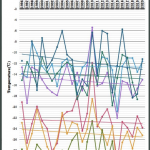 JMA Data: Canada Mean Temperatures Show No Signs Of Significant Warming In 25 Years!