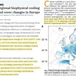 'Widespread Cooling (Up To -1.0°C) In Western And Central Europe' Has Swept Across The Continent Since 1992