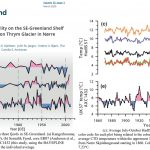 A New 1796-2013 Greenland Reconstruction Shows It Was Warmer In The 1920s-1940s - And No Hockey Sticks