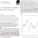 New Study: Solar Forcing Estimates Since 1750 Could Be Much Larger Than Estimates Of Anthropogenic Forcing