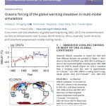 Cooling In Eurasia, North America, Africa, Australia, South America, Greenland, Antarctica Undercuts 'Global' Warming