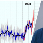 German ZDF Public Television Under Fire For Use Of Deceptive, Fudged Hockey Stick Chart