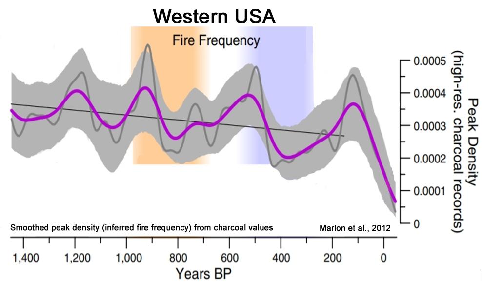 [Image: Fire-Frequency-Western-US-Declining-Sinc...n-2012.jpg]