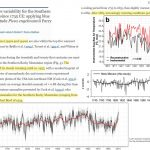 Scientists Find Peak 1940s Warmth, Post-1950s Cooling In The Same Western US Region Where Hockey Sticks Emerged