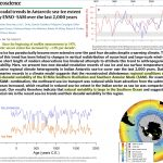 False Alarm: IPCC Models Say A Warming Antarctica REDUCES Sea Levels -0.8 Of A Meter By 3000