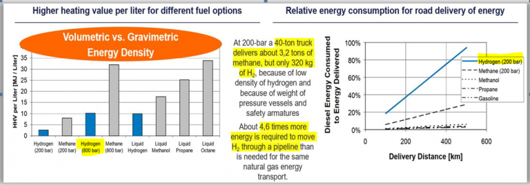 "German Energy Expert Agrees: ""Fission/Fusion Plus Hydrocarbs Only Realistic Energy Transition Next 50 Years"""