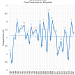 JMA Data: Winter Global Warming Left Japan Decades Ago, No Warming In 32 Years