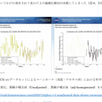 Japan's Canon Institute For Global Studies (CIGS) Presents New Working Paper On Climate Science Data Inconsistencies