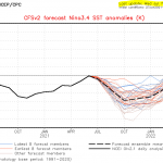 Global Surface Cooling Expected To Continue...Forecasters See Another La Nina In The Pipeline