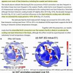 New Study: A 'Profound' ~1°C Cooling Trend Across East Antarctica Since 1979 Is 'Likely To Accelerate'