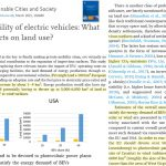 For 40% Of The EU And US To Drive EVs, 56,000-70,000 Km² Of Land Must Be Cleared For Wind Turbines
