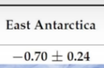 """Scientists Find """"Surprising"""" And """"Statistically Significant"""" Cooling Trend Over Entire Continental Antarctica"""